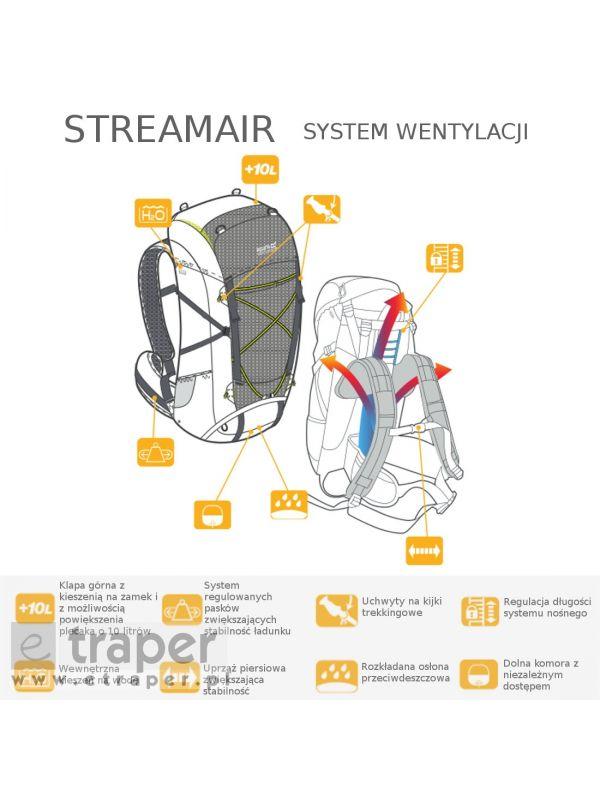 stream air z regulacja