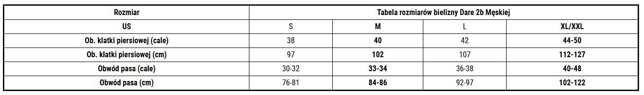 Tabela rozmiarów bielizny Dare 2b In The Zone