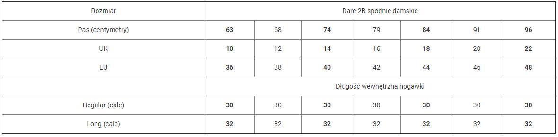 Tabela rozmiarów odzieży damskiej Dare 2b