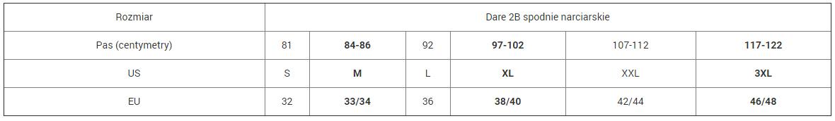 Tabela rozmiarów spodni na narty Dare 2b