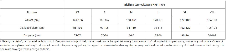 Tabela rozmiarów High Type