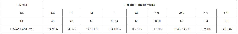 Tabela rozmiarów odzieży męskiej marki Regatta