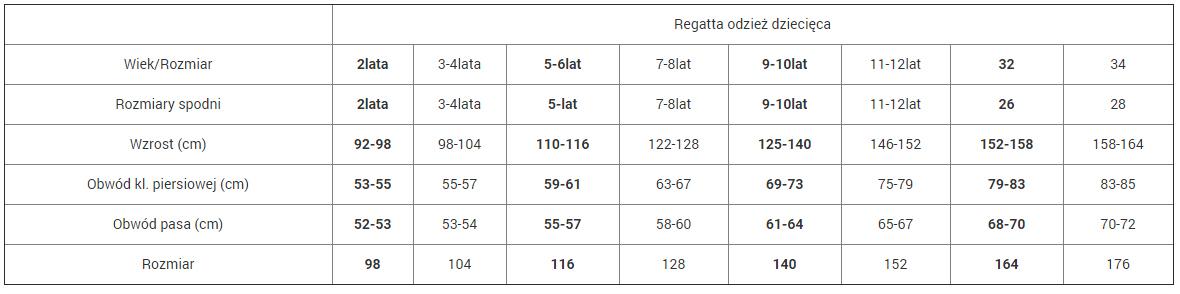 Tabela dziecięcych rozmiarów Regatta
