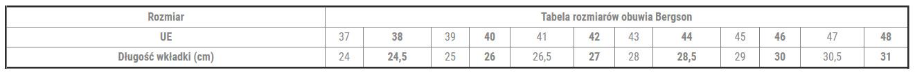 Tabela rozmiarów obuwia marki Bergson