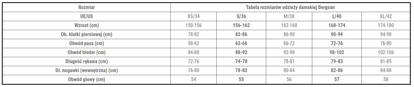 Tabela rozmiarów odzieży damskiej Bergson