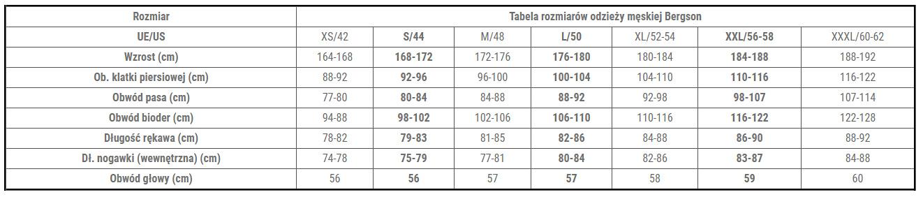 Tabela rozmiarów odzieży męskiej Bergson